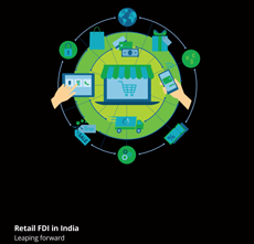 FDI in Retail RAI and Deloitte 1